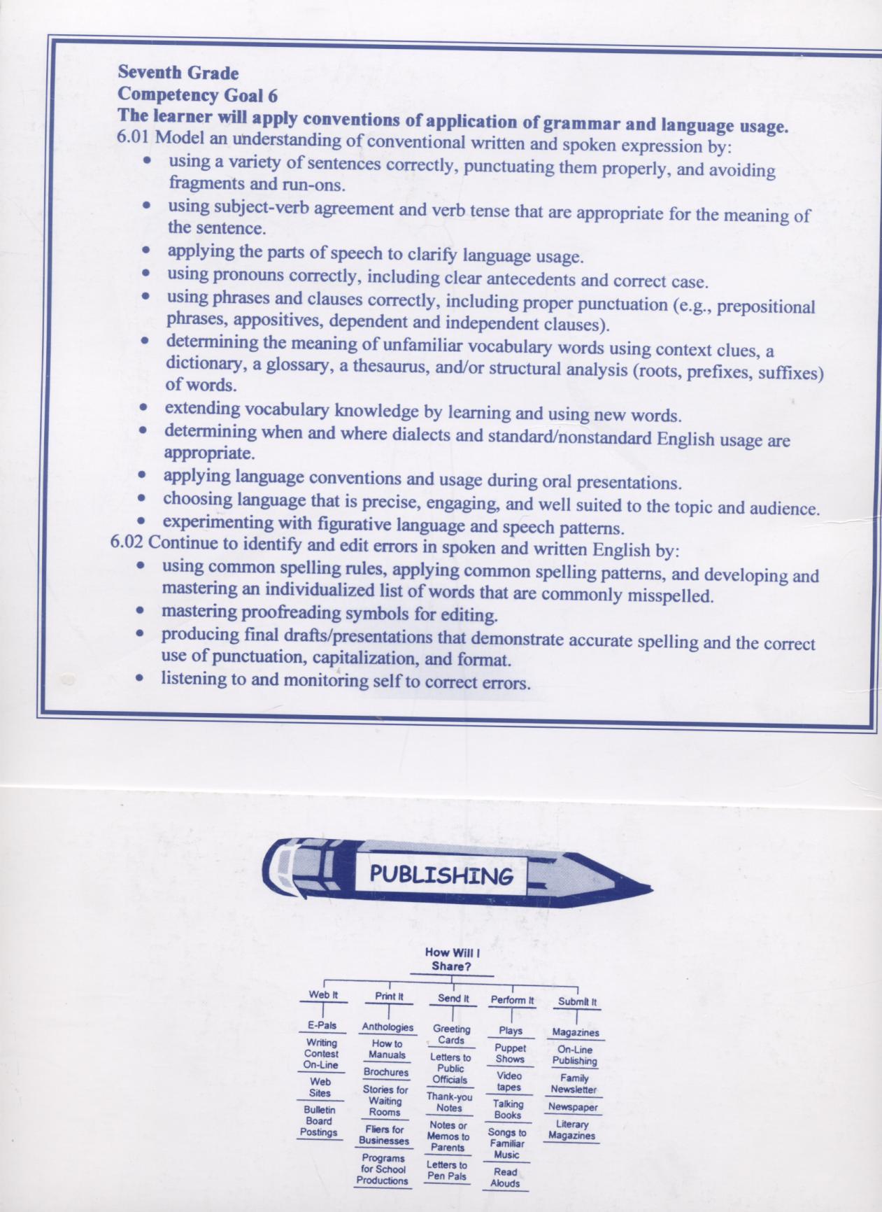 7th grade writing folder